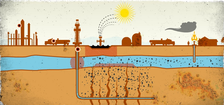 Gas Leaks From Fracking Accelerate Global Warming Stephen Leahy
